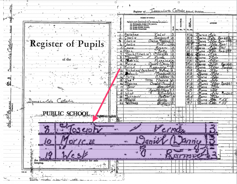 Immaculata class list, highlighting West's name, entered as evidence in the Furlong trial.